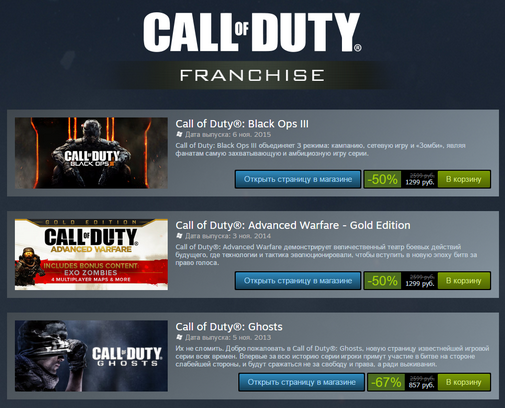 Скидка в Steam на Call of Duty