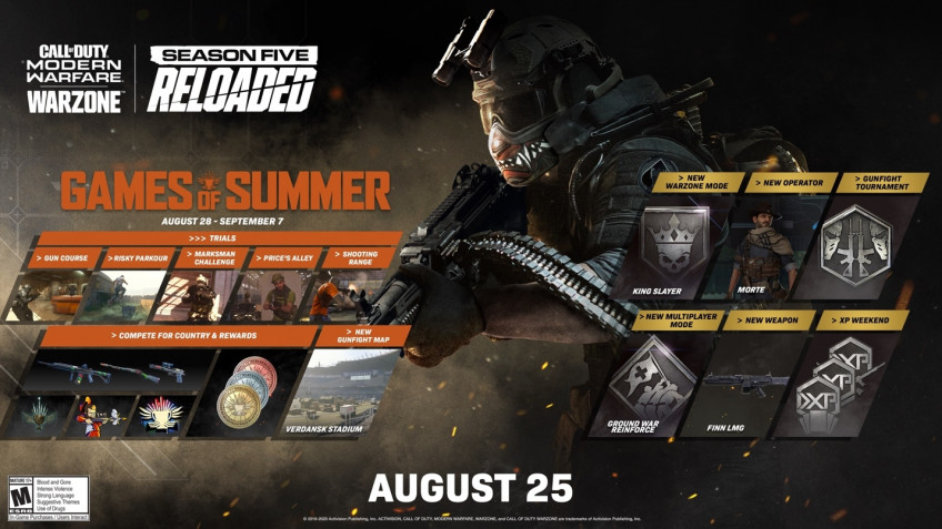 Ивент Games of Summer в Call of Duty Warzone и Modern Warfare